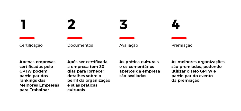 3-GPTW-Great-Place-to-Work-Audi-Comunicacao