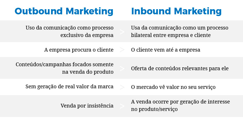 Inbound-Marketing---Audi-Comunicacao